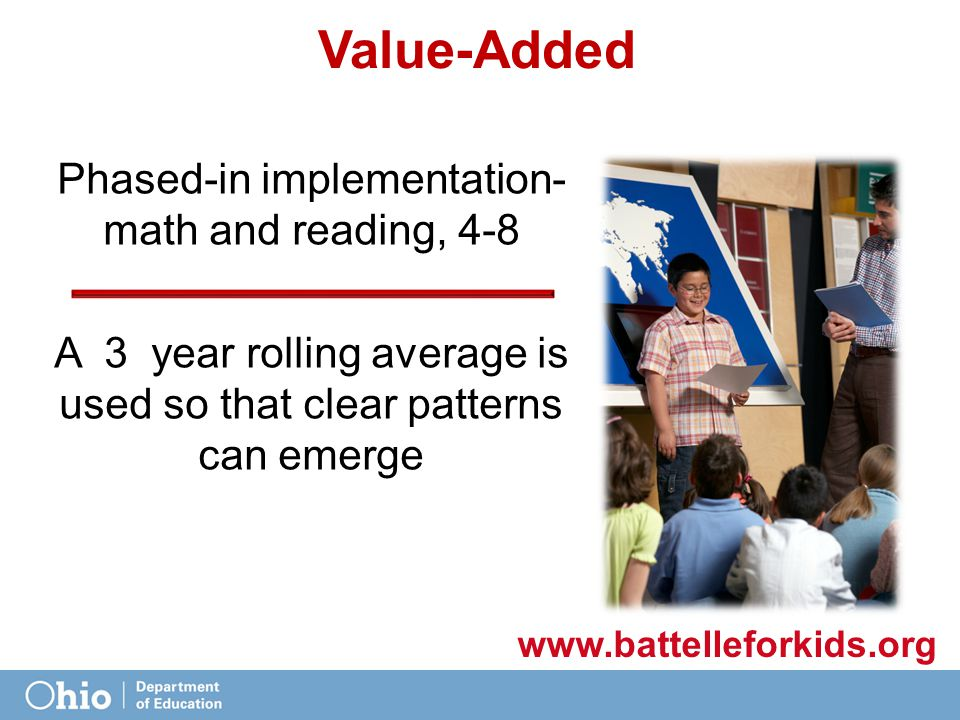 Value-Added Phased-in implementation- math and reading, 4-8 A 3 year rolling average is used so that clear patterns can emerge www.battelleforkids.org