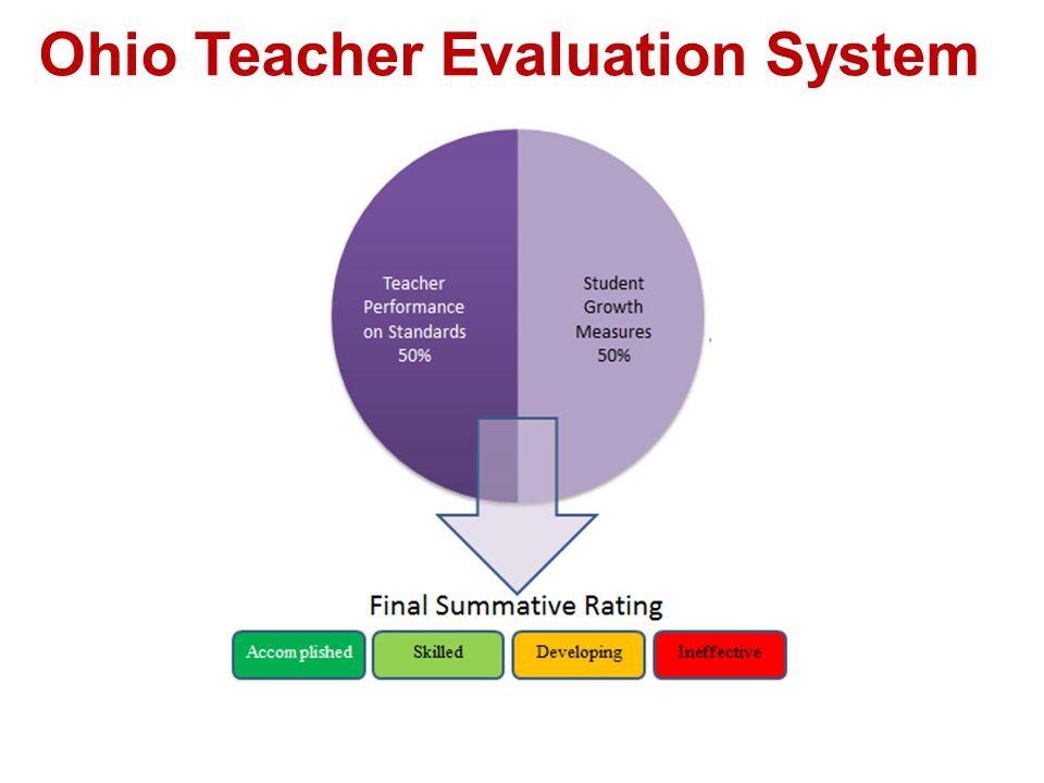 Ohio Teacher Evaluation System