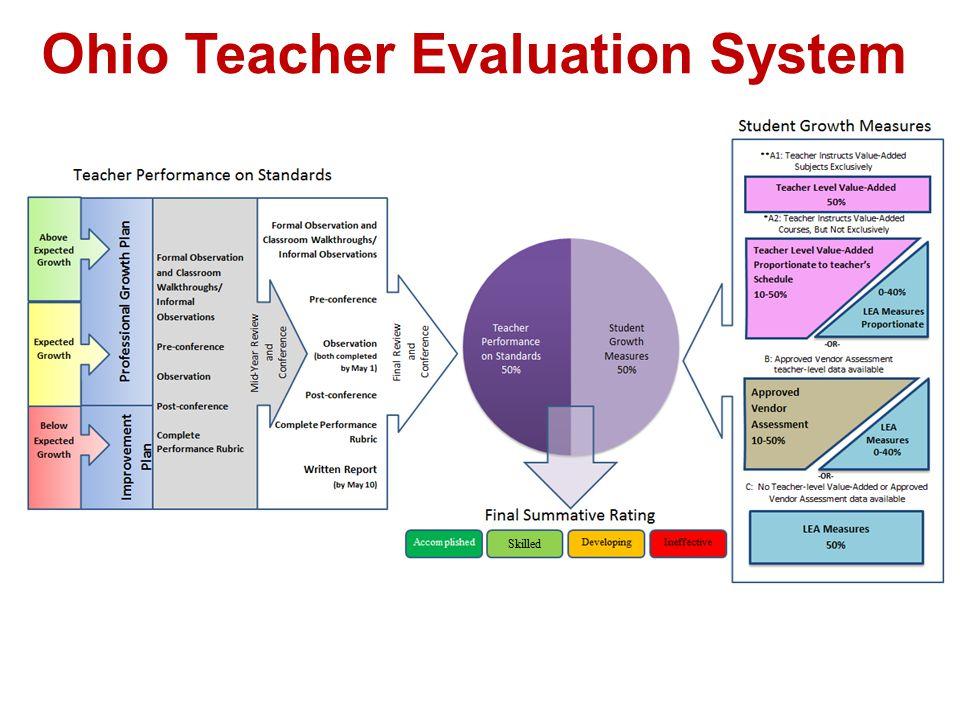 Skilled Ohio Teacher Evaluation System
