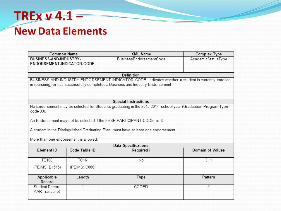 TREx v 4.1 – New Data Elements Common NameXML NameComplex Type BUSINESS-AND-INDUSTRY- ENDORSEMENT-INDICATOR-CODE BusinessEndorsementCodeAcademicStatusType Definition BUSINESS-AND-INDUSTRY-ENDORSEMENT-INDICATOR-CODE indicates whether a student is currently enrolled in (pursuing) or has successfully completed a Business and Industry Endorsement Special Instructions No Endorsement may be selected for Students graduating in the 2013-2014 school year (Graduation Program Type code 33).