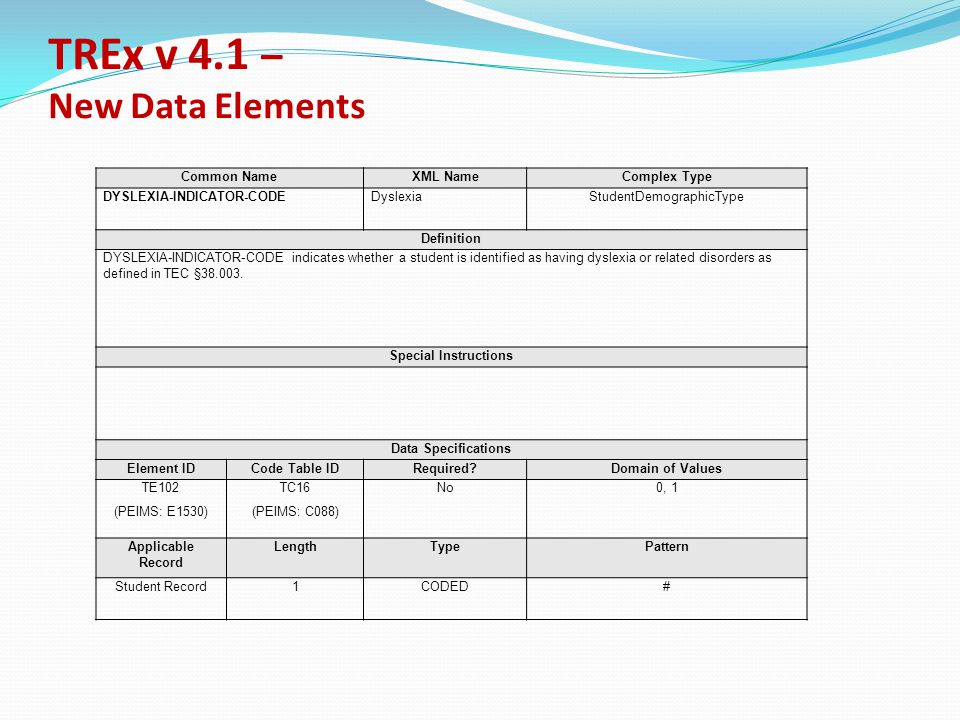 TREx v 4.1 – Updated Data Elements Common NameXML NameComplex Type HOMELESS-INDICATOR HomelessStudentDemographicType Definition HOMELESS-INDICATOR indicates that a student is classified as homeless.