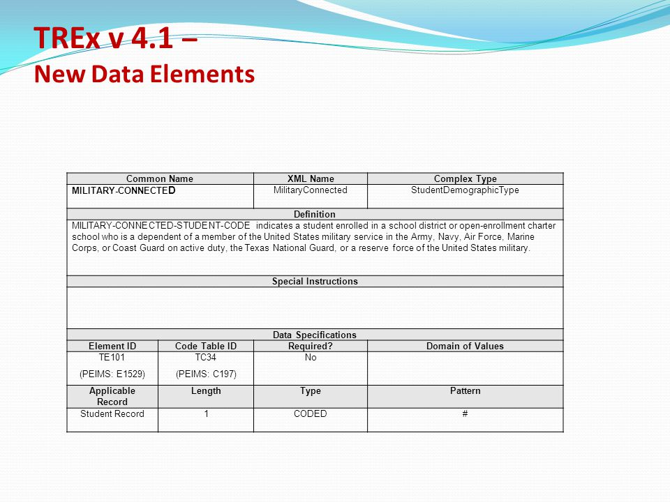 TREx v 4.1 – New Data Elements Common NameXML NameComplex Type MILITARY-CONNECTE D MilitaryConnectedStudentDemographicType Definition MILITARY-CONNECTED-STUDENT-CODE indicates a student enrolled in a school district or open-enrollment charter school who is a dependent of a member of the United States military service in the Army, Navy, Air Force, Marine Corps, or Coast Guard on active duty, the Texas National Guard, or a reserve force of the United States military.