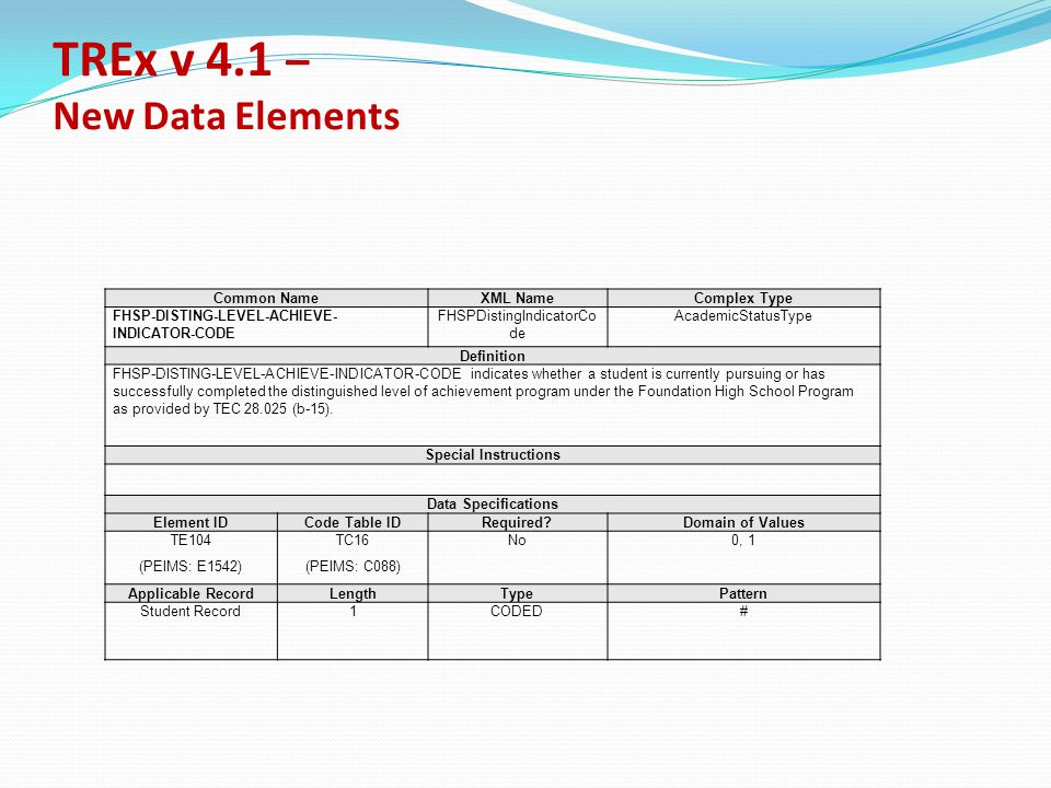 TREx v 4.1 – New Data Elements Common NameXML NameComplex Type STEM-ENDORSEMENT-INDICATOR-CODESTEMEndorsementCodeAcademicStatusType Definition STEM-ENDORSEMENT-INDICATOR-CODE indicates whether a student is currently enrolled in (pursuing) or has successfully completed a Science, Technology, Engineering, and Mathematics Endorsement.