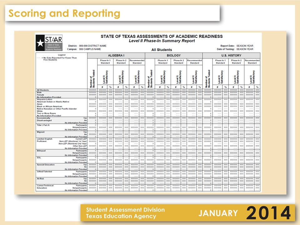 EOC Reporting – Data Files One data file for EOC –Includes information for the administration being reported – one record per student/assessment Will include item level data for both STAAR and STAAR Modified (excluding Modified U.S.