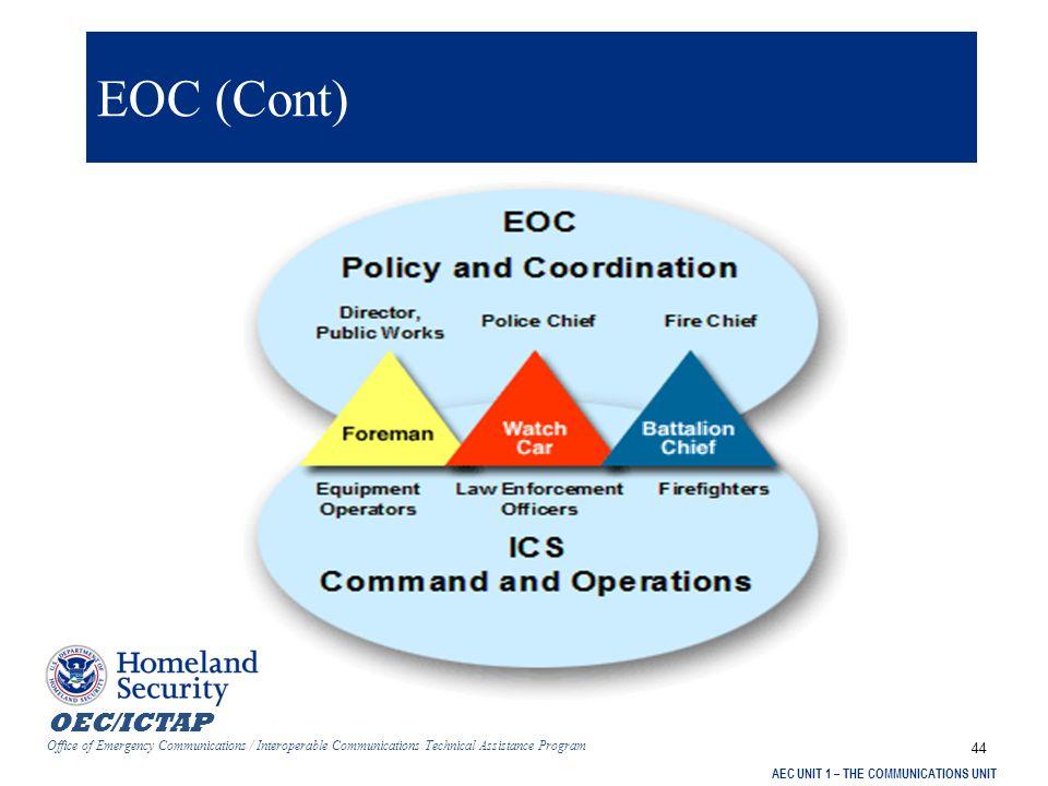 OEC/ICTAP Office of Emergency Communications / Interoperable Communications Technical Assistance Program AEC UNIT 1 – THE COMMUNICATIONS UNIT 44 EOC (Cont)