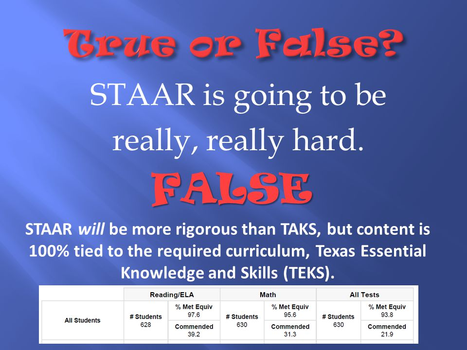 For grades 3–8, STAAR tests are in same grades and subjects as TAKS.