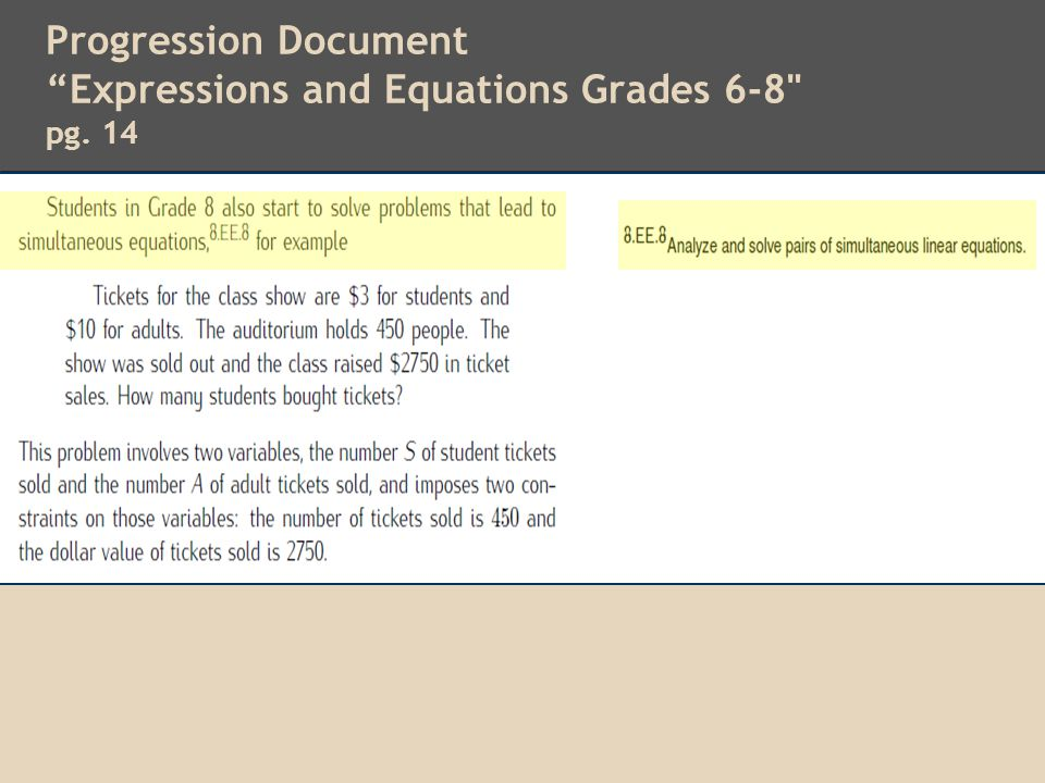 Progression Document Expressions and Equations Grades 6-8 pg. 14