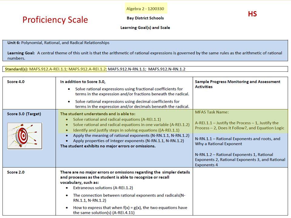 Proficiency Scale HS