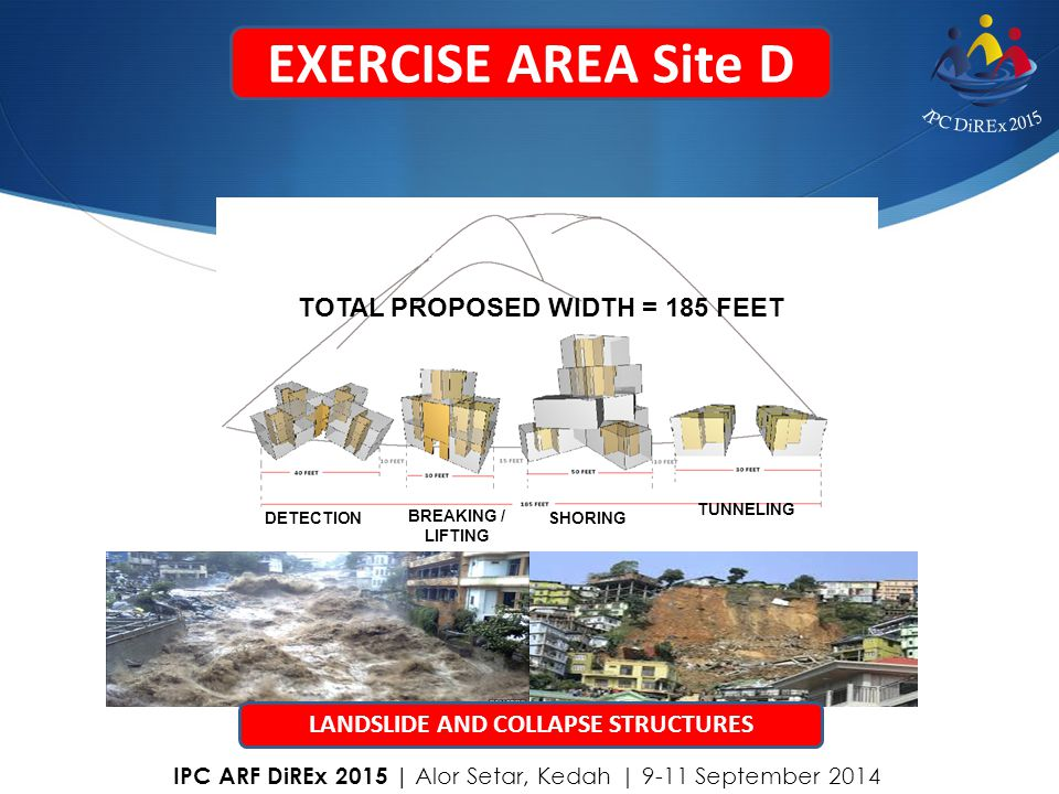 DETECTION BREAKING / LIFTING SHORING TUNNELING TOTAL PROPOSED WIDTH = 185 FEET EXERCISE AREA Site D LANDSLIDE AND COLLAPSE STRUCTURES IPC ARF DiREx 20