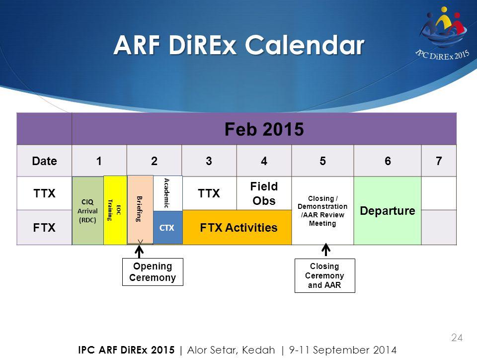 24 ARF DiREx Calendar Feb 2015 Date1234567 TTX CIQ Arrival TTX Field Obs Closing / Demonstration /AAR Review Meeting Departure FTXRDC FTX Activities O