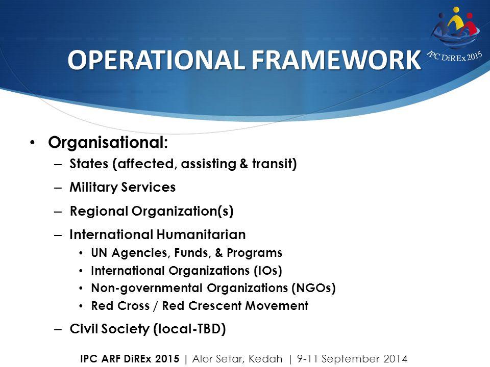 Organisational: – States (affected, assisting & transit) – Military Services – Regional Organization(s) – International Humanitarian UN Agencies, Fund