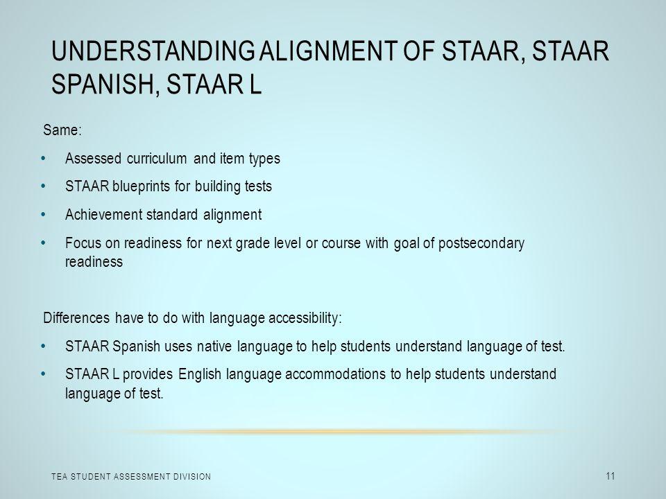 UNDERSTANDING ALIGNMENT OF STAAR, STAAR SPANISH, STAAR L TEA STUDENT ASSESSMENT DIVISION 11 Same: Assessed curriculum and item types STAAR blueprints