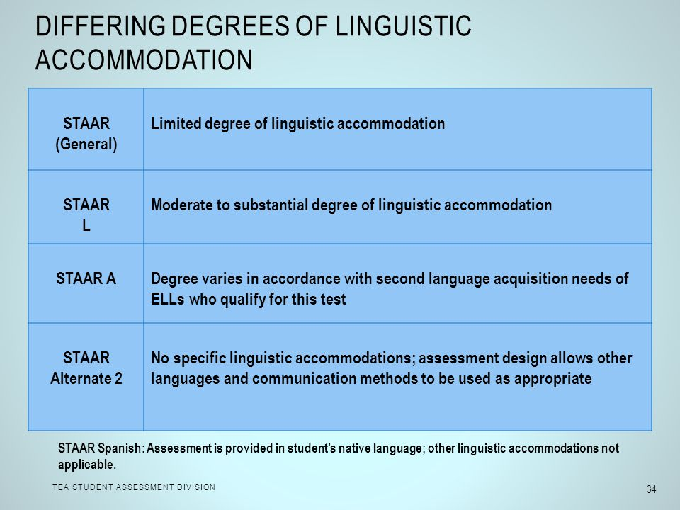 DIFFERING DEGREES OF LINGUISTIC ACCOMMODATION TEA STUDENT ASSESSMENT DIVISION 34 STAAR Spanish: Assessment is provided in student's native language; o