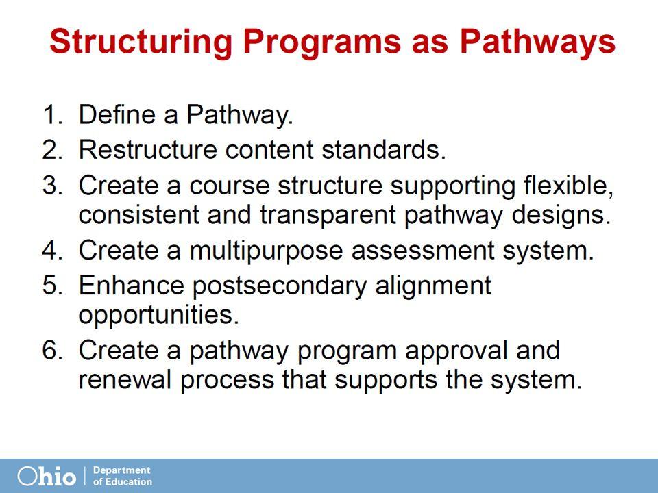 Course Development Considerations