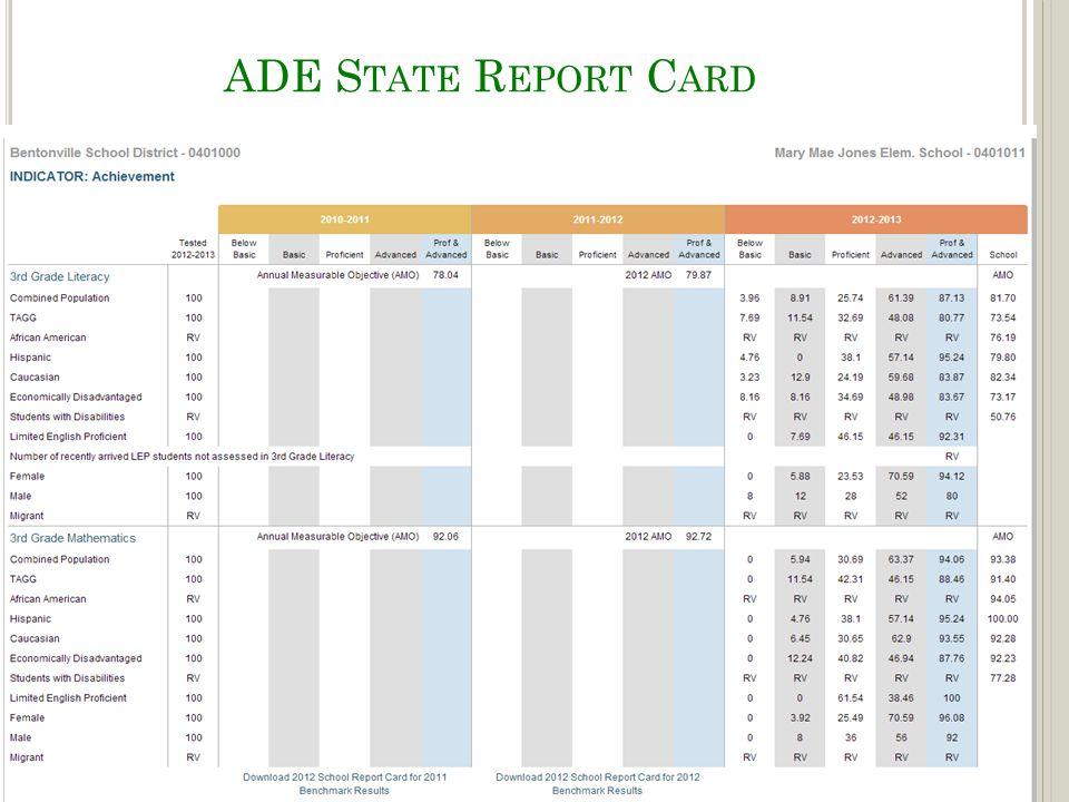 ADE S TATE R EPORT C ARD 28