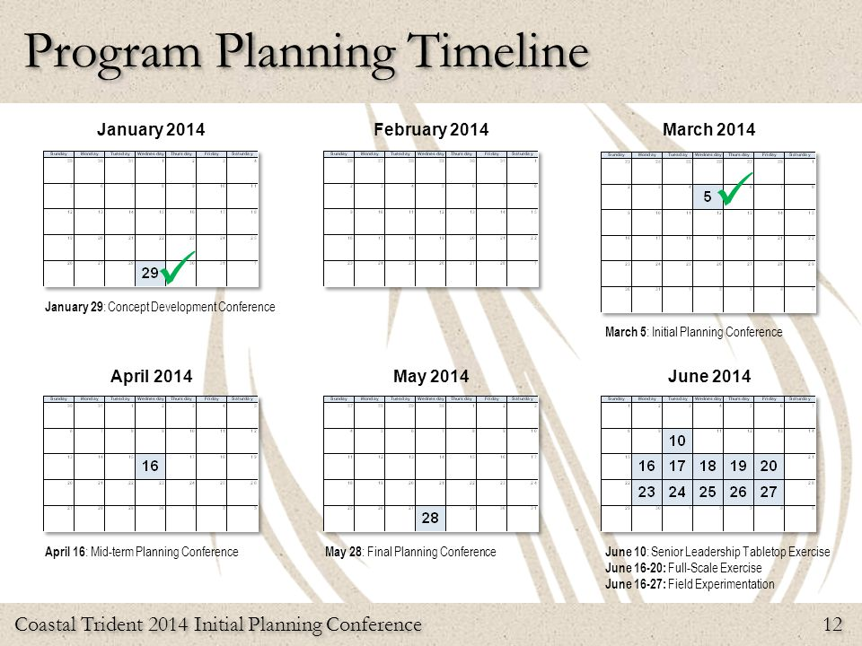 Coastal Trident 2014 Initial Planning Conference 12 Program Planning Timeline January 2014February 2014March 2014 April 2014May 2014 January 29 : Conc