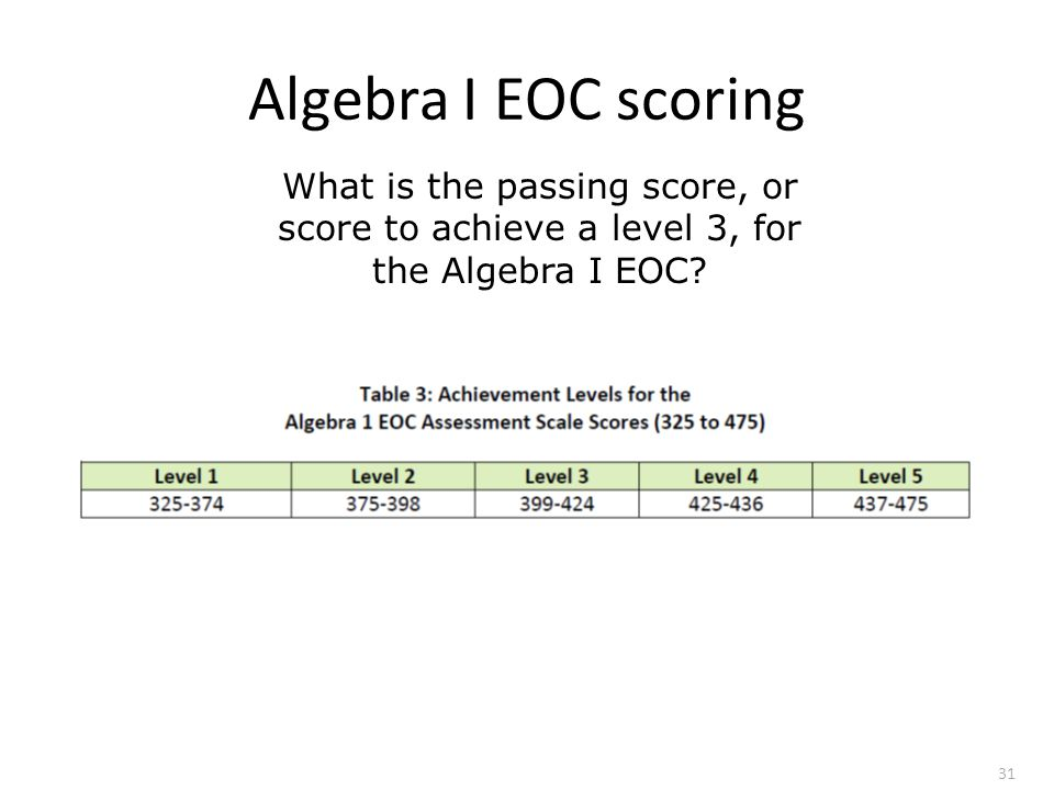 Algebra I EOC scoring 31 What is the passing score, or score to achieve a level 3, for the Algebra I EOC