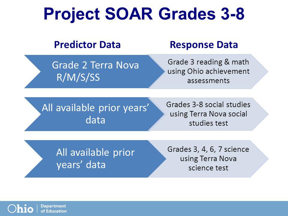 Project SOAR Grades 3-8 Grade 2 Terra Nova R/M/S/SS Grade 3 reading & math using Ohio achievement assessments All available prior years' data Grades 3