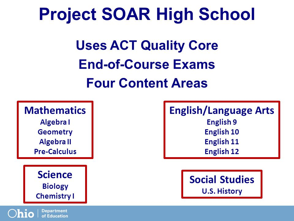 Project SOAR High School Uses ACT Quality Core End-of-Course Exams Four Content Areas Mathematics Algebra I Geometry Algebra II Pre-Calculus English/L
