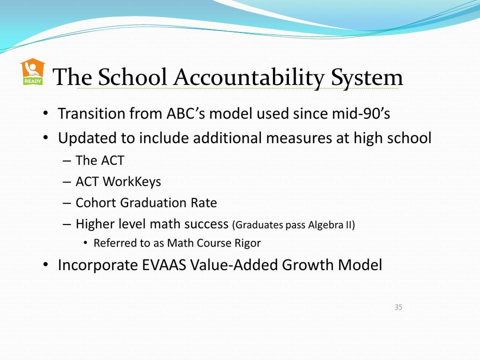35 The School Accountability System