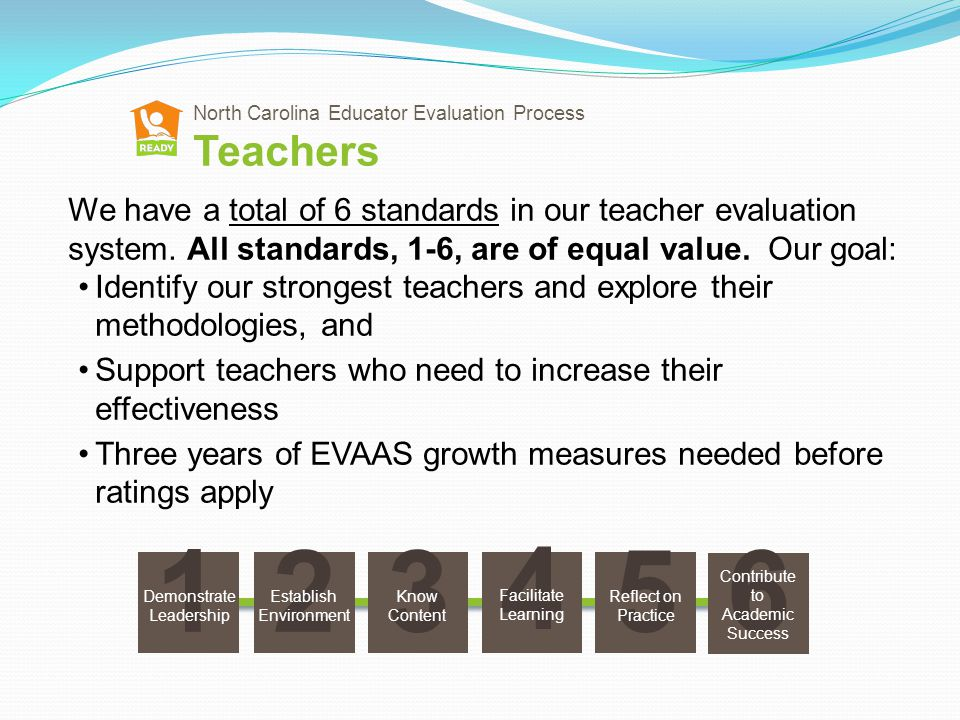 We have a total of 6 standards in our teacher evaluation system. All standards, 1-6, are of equal value. Our goal: Identify our strongest teachers and