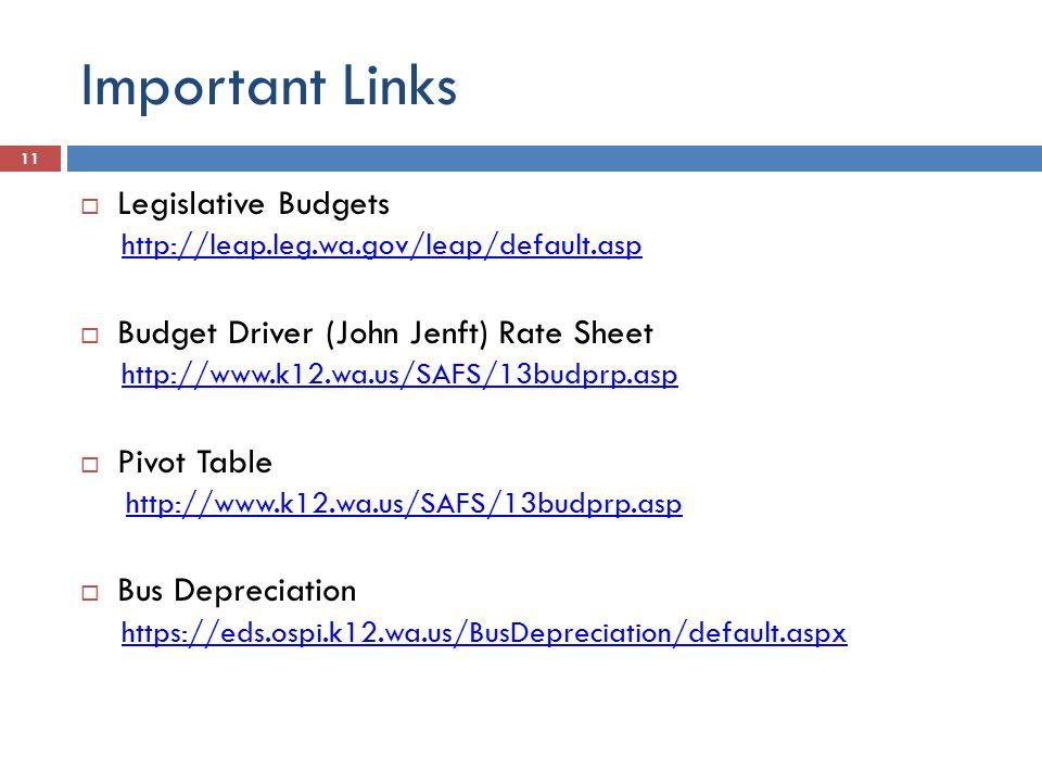 Important Links 11  Legislative Budgets http://leap.leg.wa.gov/leap/default.asp  Budget Driver (John Jenft) Rate Sheet http://www.k12.wa.us/SAFS/13budprp.asp  Pivot Table http://www.k12.wa.us/SAFS/13budprp.asp  Bus Depreciation https://eds.ospi.k12.wa.us/BusDepreciation/default.aspx