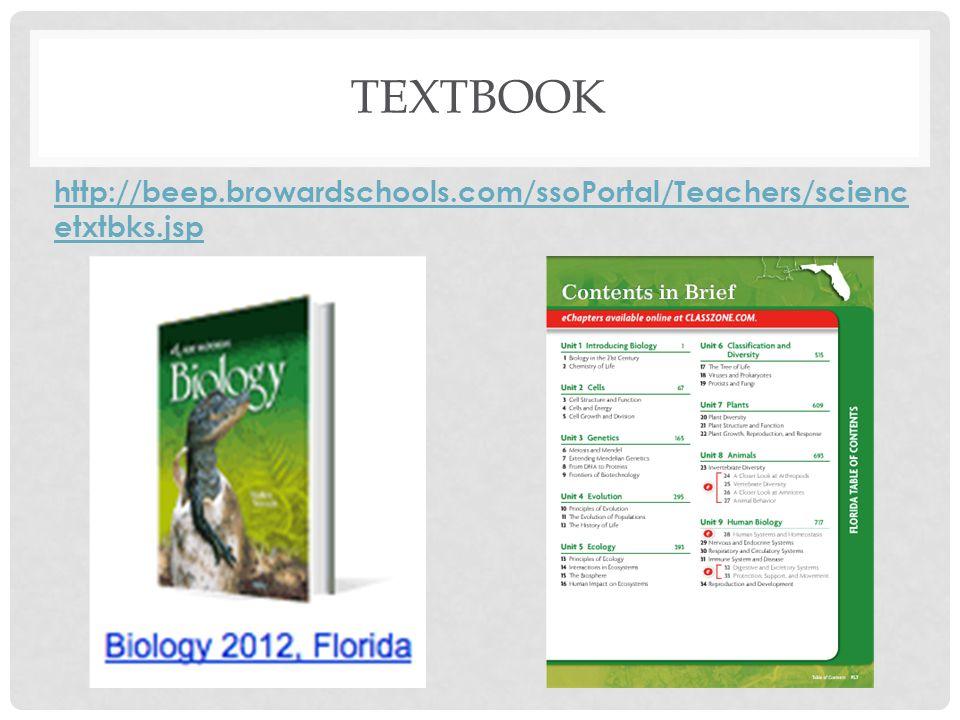 TEXTBOOK ONLINE RESOURCES http://www.classzone.com/cz/books/bio_12_fl/book_home.htm ?state=FL http://www.classzone.com/cz/books/bio_12_fl/book_home.htm ?state=FL