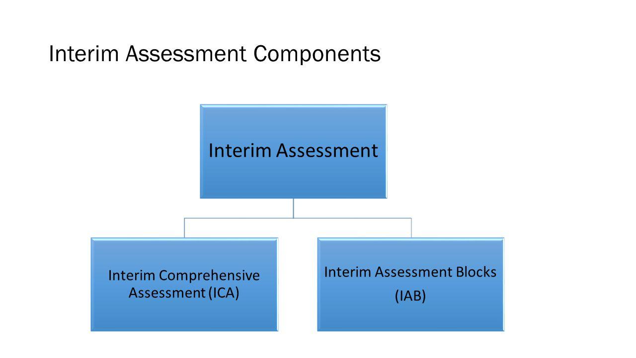 Interim Assessment Components Interim Assessment Interim Comprehensive Assessment (ICA) Interim Assessment Blocks (IAB)
