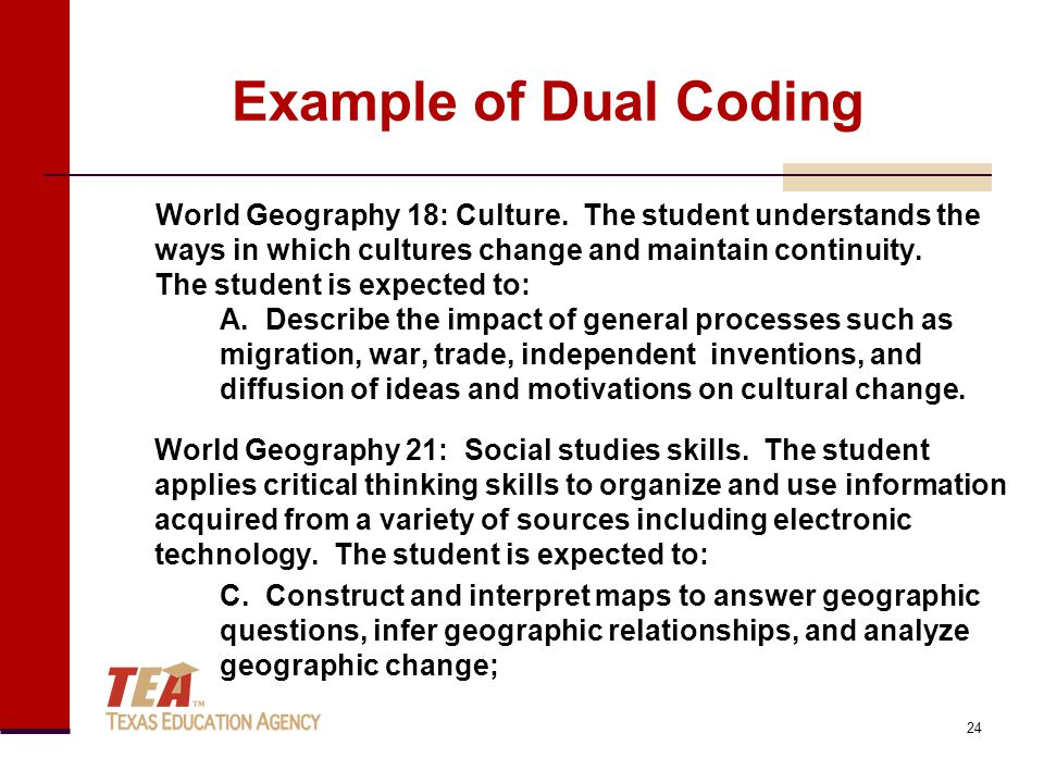 Example of Dual Coding 24 World Geography 18: Culture.