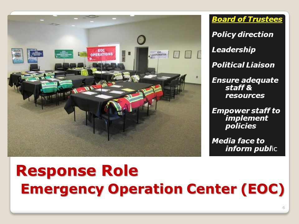 Response Role Emergency Operation Center (EOC) Board of Trustees Policy direction Leadership Political Liaison Ensure adequate staff & resources Empow