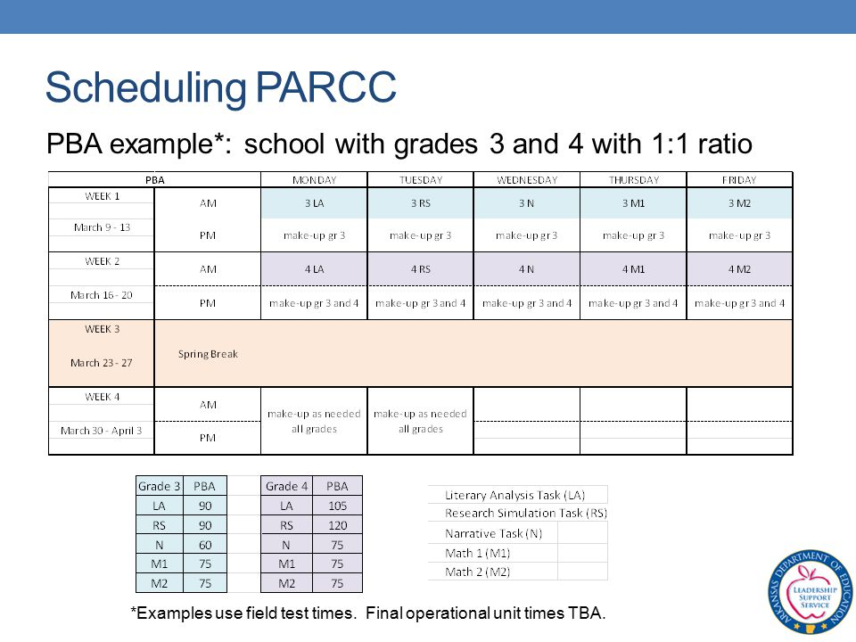 PBA example*: school with grades 3 and 4 with 1:1 ratio *Examples use field test times.