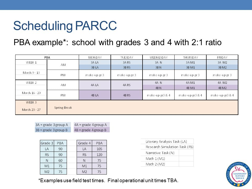 Scheduling PARCC PBA example*: school with grades 3 and 4 with 2:1 ratio *Examples use field test times.