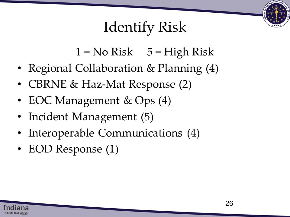 Identify Risk 1 = No Risk 5 = High Risk Regional Collaboration & Planning (4) CBRNE & Haz-Mat Response (2) EOC Management & Ops (4) Incident Management (5) Interoperable Communications (4) EOD Response (1) 26