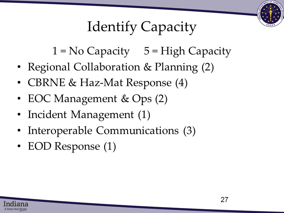 Identify Capacity 1 = No Capacity 5 = High Capacity Regional Collaboration & Planning (2) CBRNE & Haz-Mat Response (4) EOC Management & Ops (2) Incident Management (1) Interoperable Communications (3) EOD Response (1) 27
