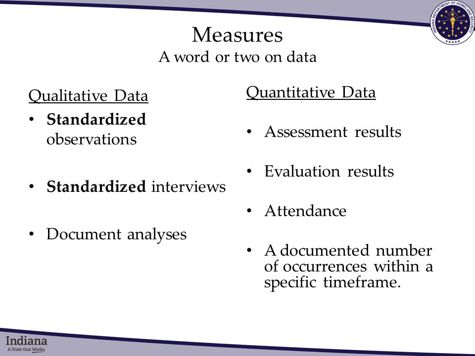 Measures A word or two on data Qualitative Data Standardized observations Standardized interviews Document analyses Quantitative Data Assessment results Evaluation results Attendance A documented number of occurrences within a specific timeframe.