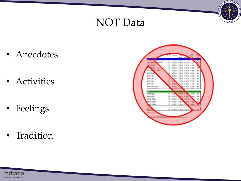 NOT Data Anecdotes Activities Feelings Tradition