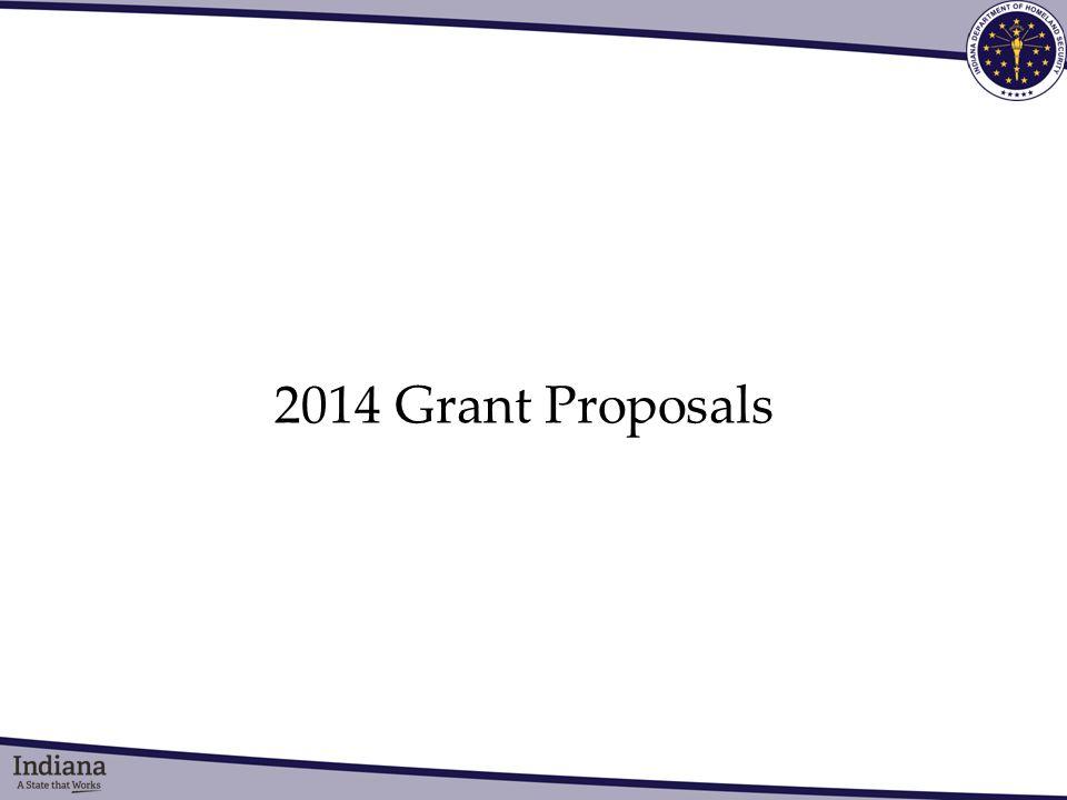 2014 Grant Proposals