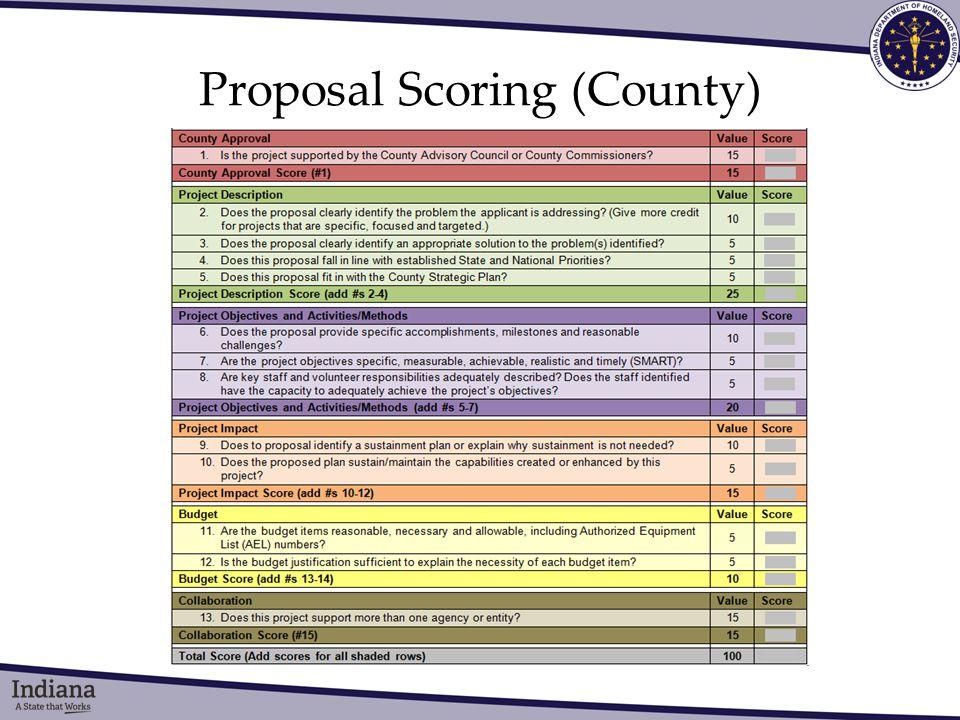 Proposal Scoring (County)