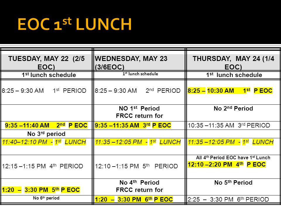 TUESDAY, MAY 22 (2/5 EOC) WEDNESDAY, MAY 23 (3/6EOC) THURSDAY, MAY 24 (1/4 EOC) 1 st lunch schedule 8:25 – 9:30 AM 1 st PERIOD8:25 – 9:30 AM 2 nd PERI