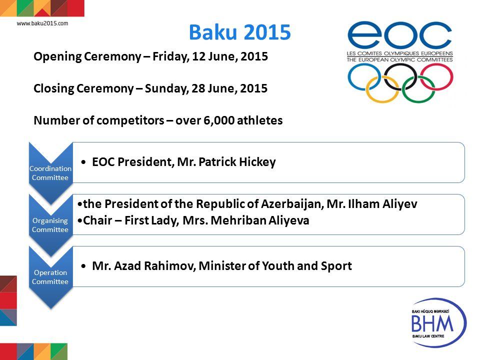 15 Doping Control at Baku 2015 No doping control laboratory in Azerbaijan National Coordination Body- Azerbaijan Anti-Doping Organisation Sanctions World Anti-Doping Code Regulation on Conducting Doping Controls in Sports in the Republic of Azerbaijan