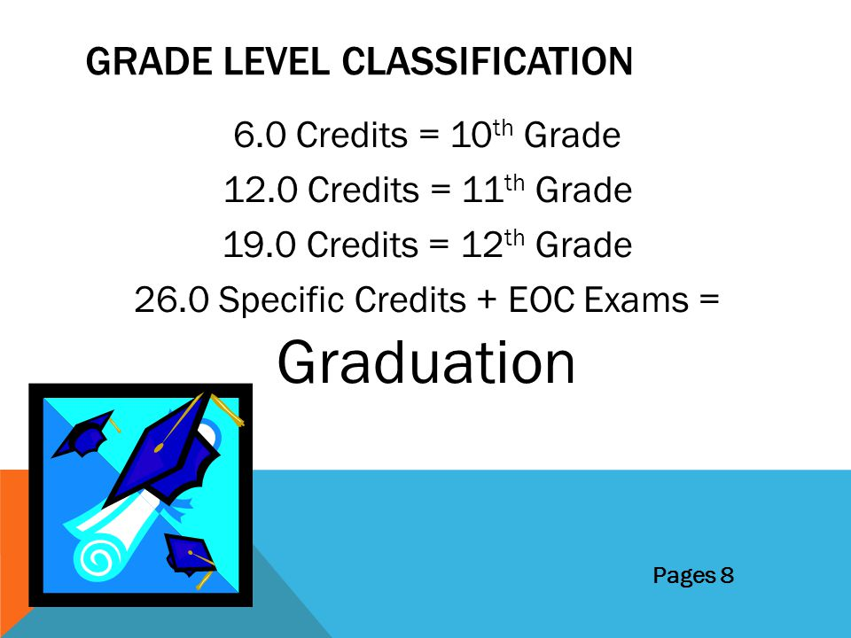 GRADE LEVEL CLASSIFICATION 6.0 Credits = 10 th Grade 12.0 Credits = 11 th Grade 19.0 Credits = 12 th Grade 26.0 Specific Credits + EOC Exams = Graduation Pages 8