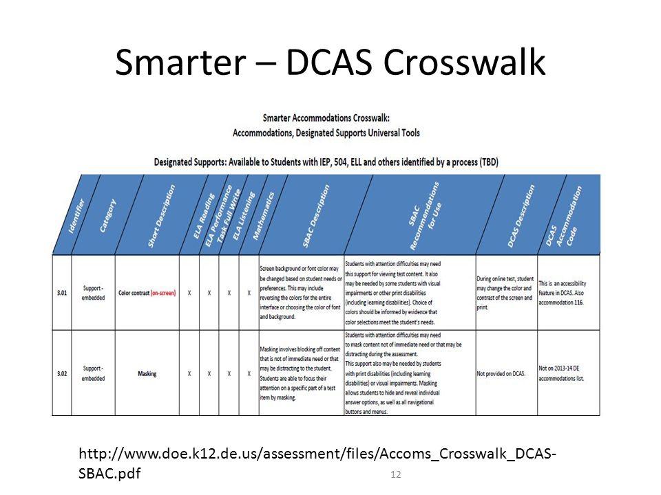 12 Smarter – DCAS Crosswalk http://www.doe.k12.de.us/assessment/files/Accoms_Crosswalk_DCAS- SBAC.pdf