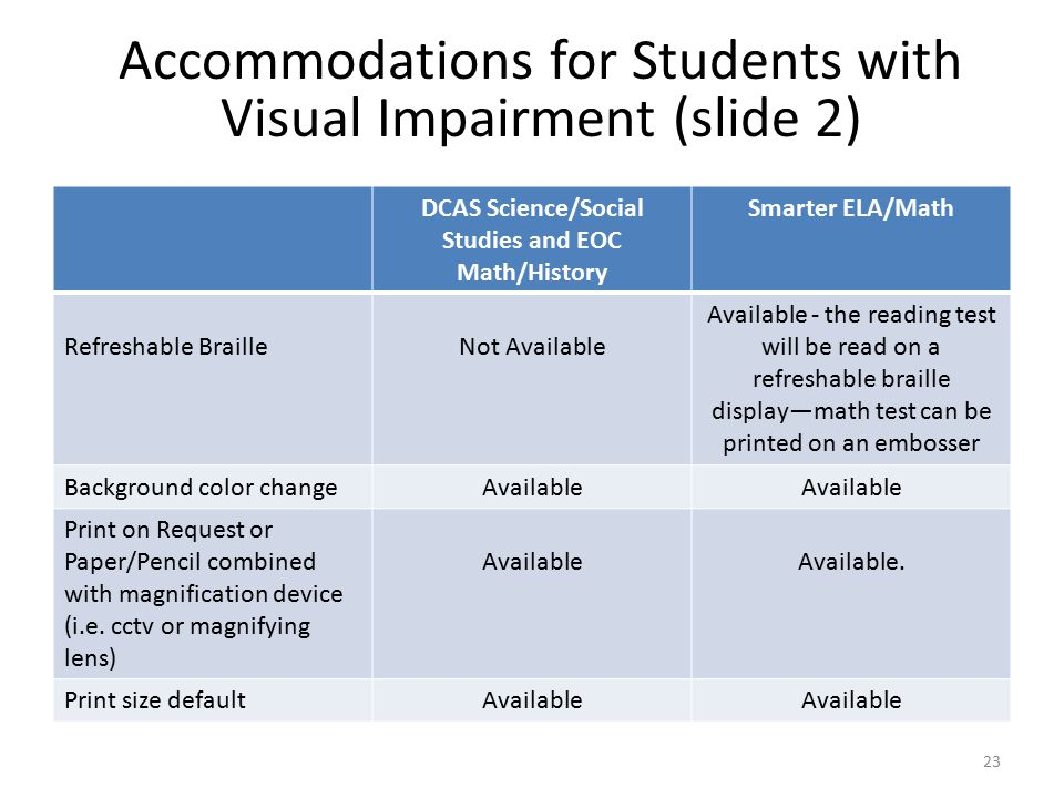 Accommodations for Students with Visual Impairment (slide 2) DCAS Science/Social Studies and EOC Math/History Smarter ELA/Math Refreshable BrailleNot Available Available - the reading test will be read on a refreshable braille display—math test can be printed on an embosser Background color changeAvailable Print on Request or Paper/Pencil combined with magnification device (i.e.