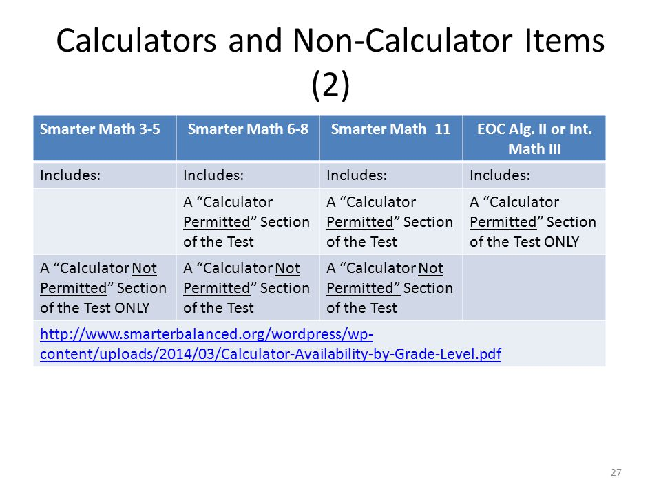 """Calculators and Non-Calculator Items (2) Smarter Math 3-5Smarter Math 6-8Smarter Math 11EOC Alg. II or Int. Math III Includes: A """"Calculator Permitted"""