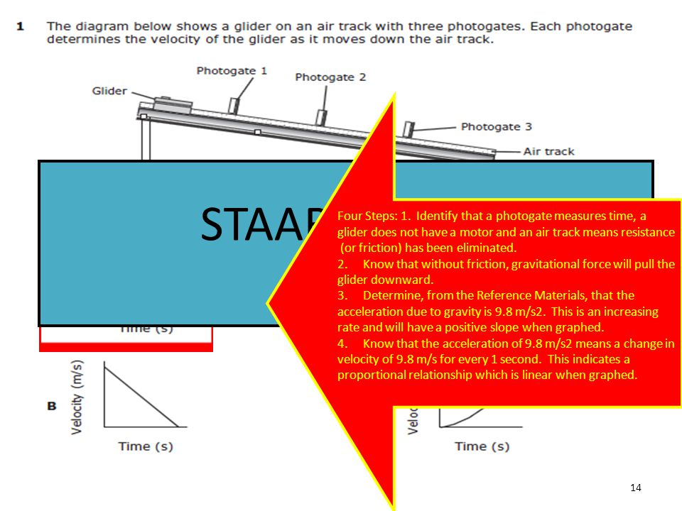 14 STAAR Physics (2012) Four Steps: 1. Identify that a photogate measures time, a glider does not have a motor and an air track means resistance (or f
