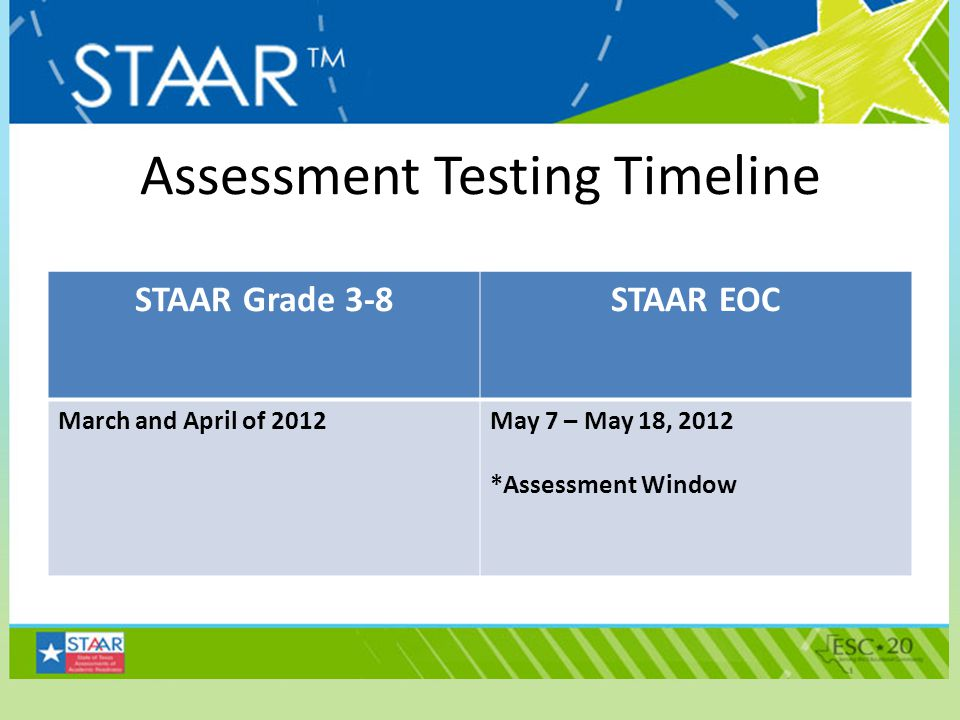 Assessment Testing Timeline STAAR Grade 3-8STAAR EOC March and April of 2012May 7 – May 18, 2012 *Assessment Window