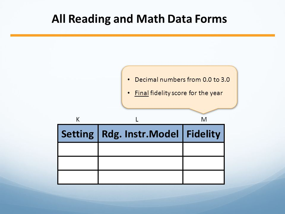 Decimal numbers from 0.0 to 3.0 Final fidelity score for the year KLMKLM All Reading and Math Data Forms