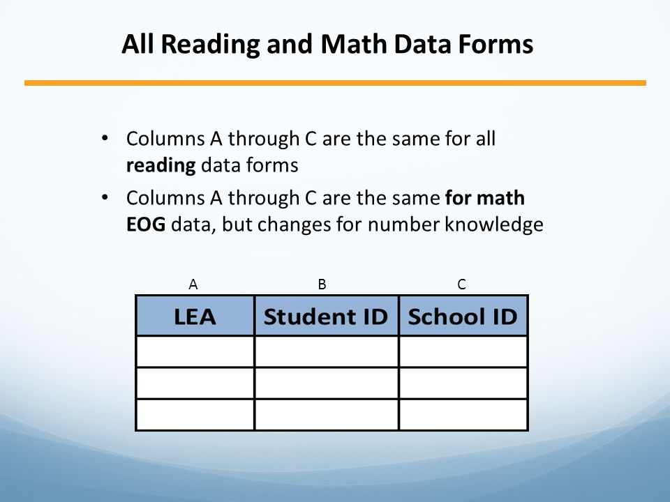 Columns A through C are the same for all reading data forms Columns A through C are the same for math EOG data, but changes for number knowledge ABCABC All Reading and Math Data Forms
