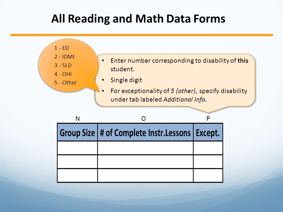 All Reading and Math Data Forms NOPNOP Enter number corresponding to disability of this student.