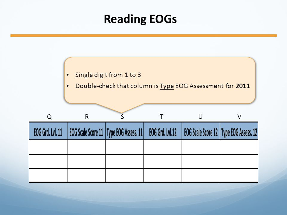 Reading EOGs QRSTUVQRSTUV Single digit from 1 to 3 Double-check that column is Type EOG Assessment for 2011